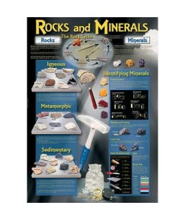 Carson Dellosa Mark Twain Rocks and Minerals Bulletin Board Set (410002)