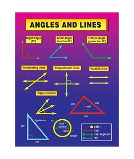 Carson Dellosa Mark Twain Angles and Lines Chart (5930)